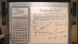 Qué es Correlación Lineal. Recta de regresión. Clase 3.