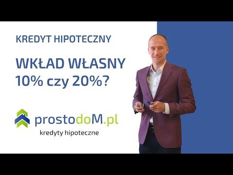 Wkład własny przy kredycie hipotecznym 10 czy 20%