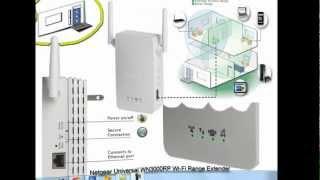Tutorial Netgear Universal WN3000RP Wi-Fi Range Extender video #1.mp4
