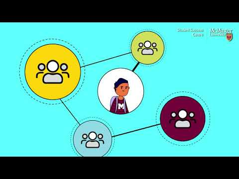 Watch Academic Skills Animated Series: Introduction to Academic Skills on Youtube.