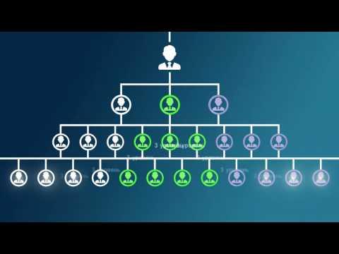 Курсы по заработку на бинарных опционах