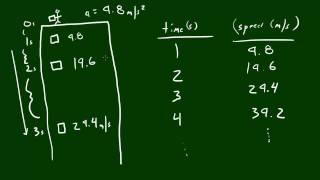Physics Lecture - 3 - The Acceleration of Gravity