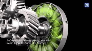 ZF-Intarder. Sekundärretarder Für Moderne Nutzfahrzeuge (de)