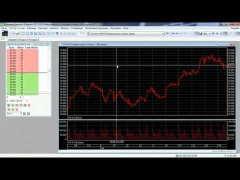 Торговля золотом на объемах бинарные опционы