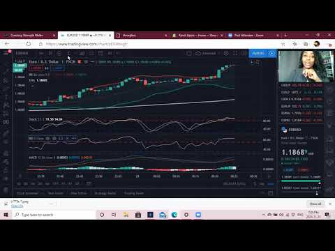 24 option trading platform reviews