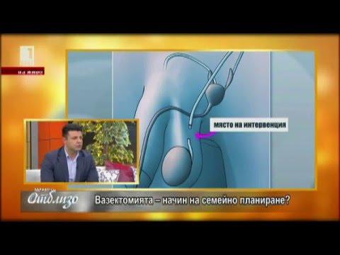 Свечи с простатиленом украина