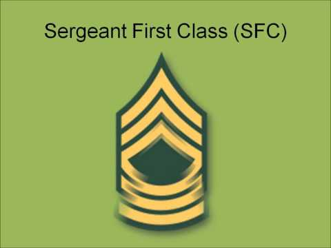 U.S. Military Enlisted Rank Insignia - Army (Ep.1) Mp3