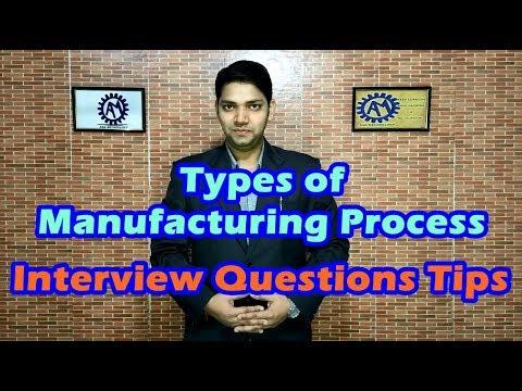 mp4 Manufacturing Hindi, download Manufacturing Hindi video klip Manufacturing Hindi