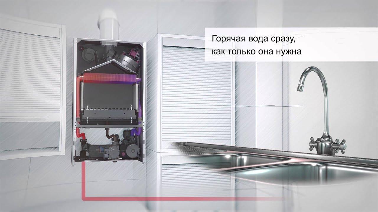 Сделано в России  Bosch Gaz 6000 W