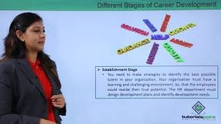 Soft Skills - Career Development Planning