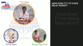 How TTY to Voice Relay Works?