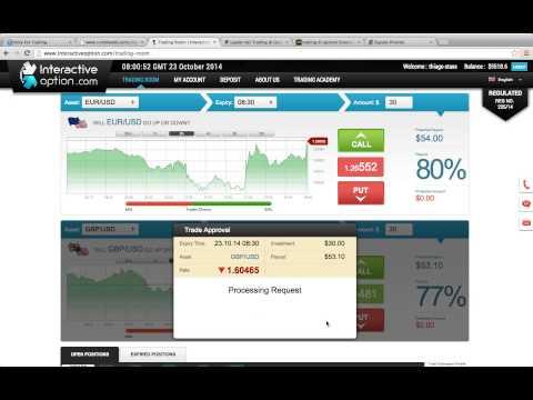 strategie forex e logiche tipo di utenti principianti ed esperti trading di opzioni binarie con depositi bassi