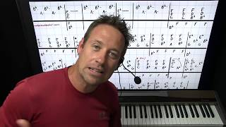 Piano Lesson - I Made It Through The Rain by Barry Manilow