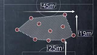 Compact Defending Analysis Clip 6 - FIFA World Cup™ Russia 2018