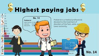 Top 18 Highest-paying jobs in the world | the top 18 best-paying jobs I job hunting