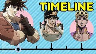 The Complete JoJo's Bizarre Adventure Anime Timeline So Far...   Parts 1 5 | Get In The Robot