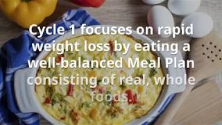 Cycle 1 Food List for the 17 Day Diet (+ Free PDF Quick Start Guide