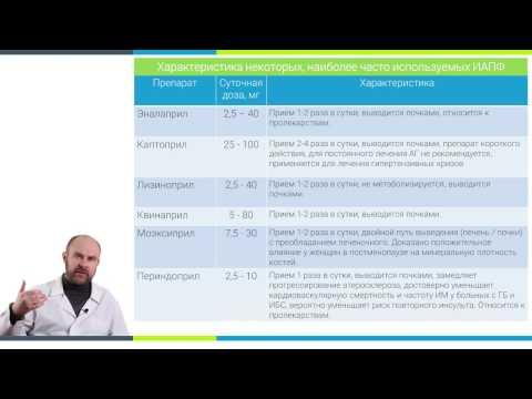 Лечение гипертонии прогноз