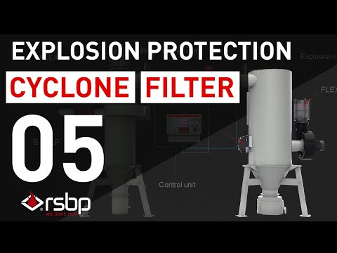 Explosion Protection Systems