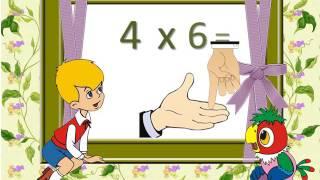 таблиця множення на 4 (вчимо)