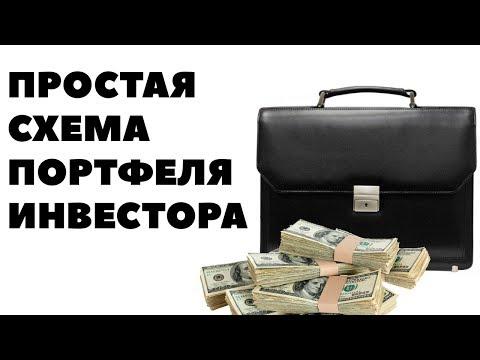 ПРОСТАЯ СХЕМА ПОРТФЕЛЯ. Цели и доходность инвестиционного портфеля. Управление рисками инвестиций