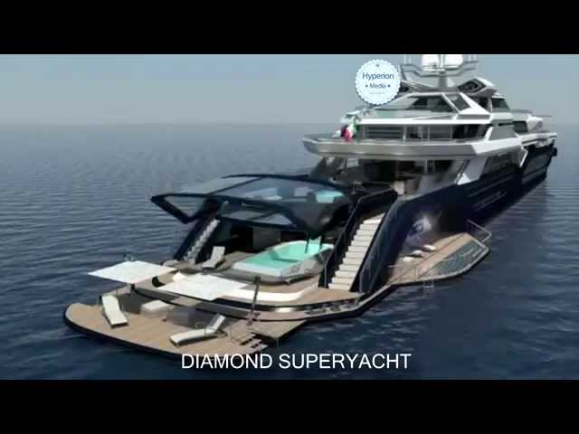 World's Top 5 Luxury Yachts | 2014 HD