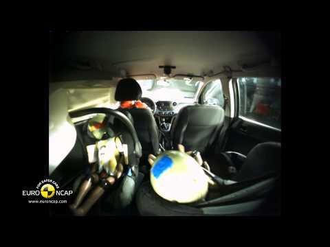 NCAP: Hyundai i10