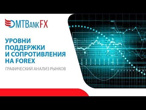 Плюсы и недостатки forex