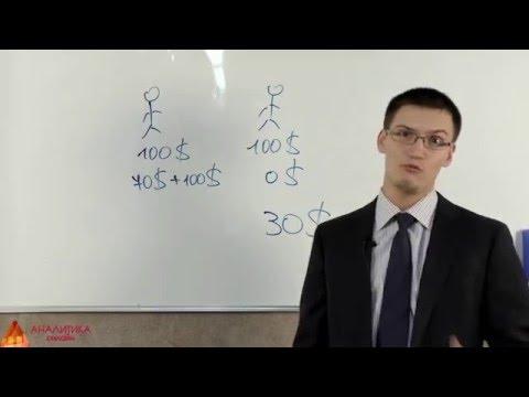 Индикатор три индейца для бинарных опционов