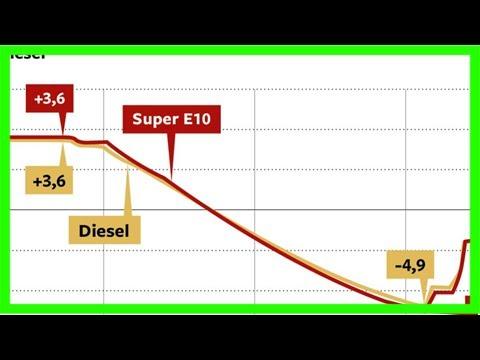 Das Petroleum mit dem Benzin ins Dieselöl
