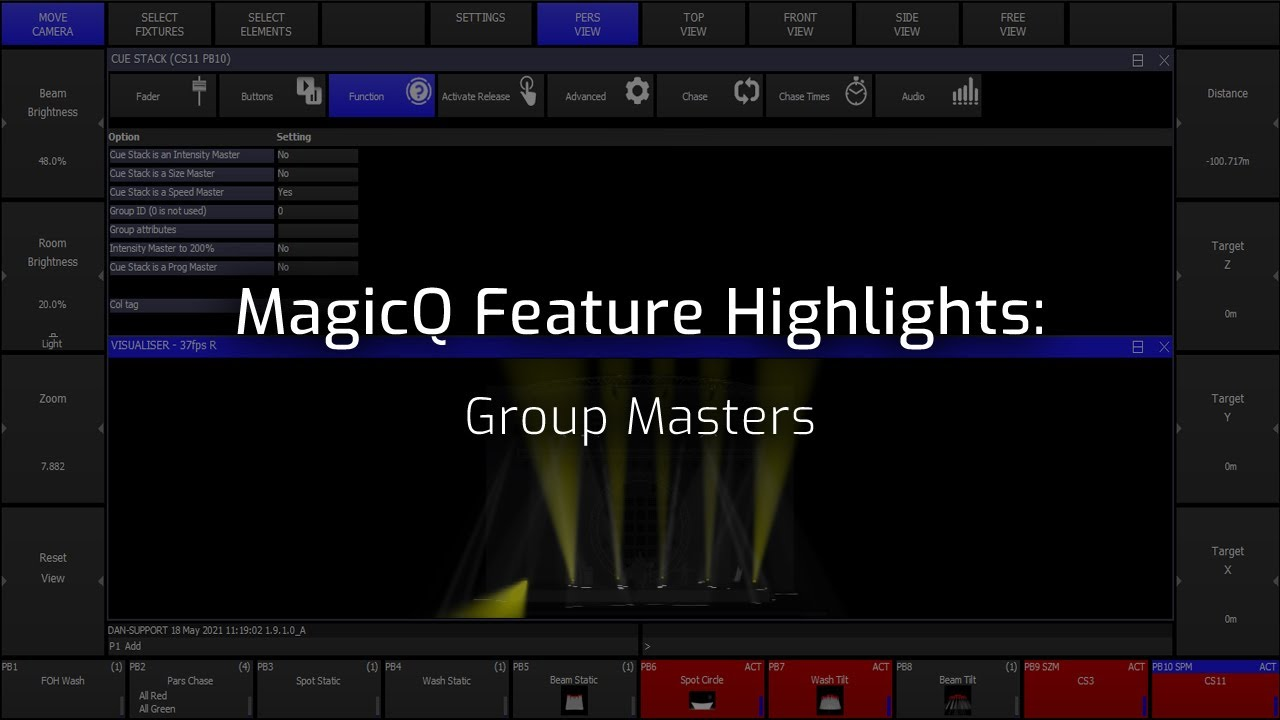 Group Masters