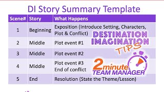 How to make a DI Story Summary