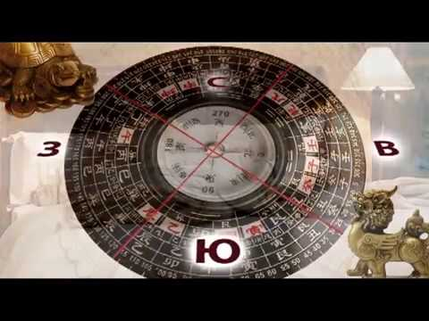 Вертекс значение в астрологии