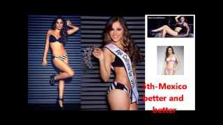 Miss Universe 2014 top 10 greatest bodies