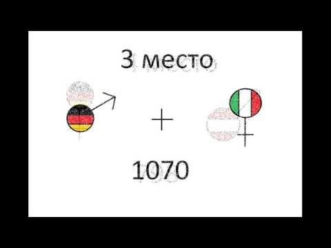 Интернациональные браки немцев