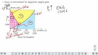Eğitim Vadisi 11.Sınıf Kimya 11.Föy Gerçek Gazlar Konu Anlatım Videoları
