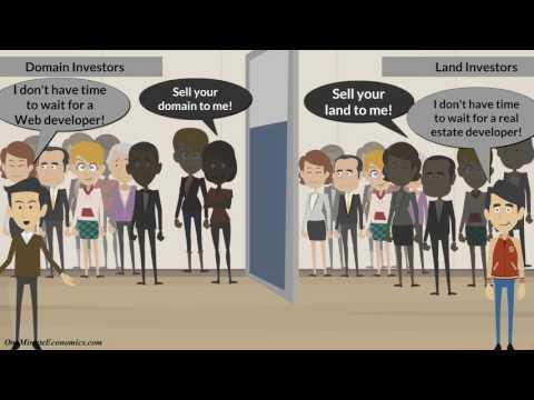 mp4 Wealth Management Websites, download Wealth Management Websites video klip Wealth Management Websites