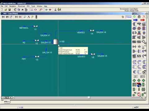 HYSIS simulación dinámica mezcla 1