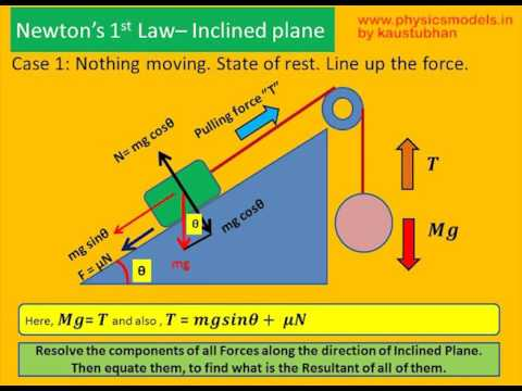 Class 10 and 12 Online Physics Animation Tutorial Videos in