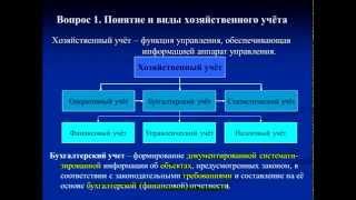 Тема 1.1 Сущность и содержание бухгалтерского учёта.