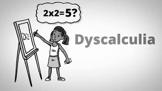 Signs & Symptoms Of Learning Disorders | Dyslexia, Dyscalculia, Dysgraphia, Dyspraxia | Animated