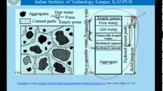 Mod-01 Lec-10 Pores and porosity in concrete