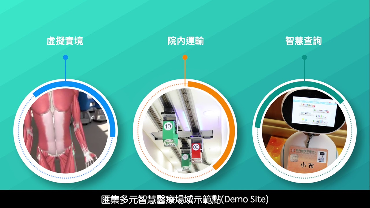 2021認識HST台灣智慧醫療創新整合平台