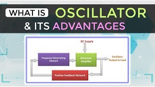 What is an Oscillator & its Advantages | Sinusoidal Oscillators | Electronic Devices & Circuits