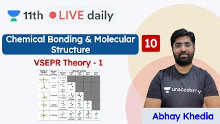 CBSE Class 11: Chemical Bonding & Molecular Structure L10 | Unacademy Class 11 & 12 | Abhay Sir - Download this Video in MP3, M4A, WEBM, MP4, 3GP