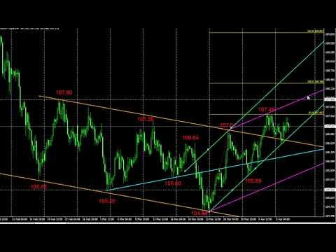 ドル円短期トレード戦略(4月11日)のサムネイル