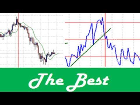 Новости финансового рынка форекс
