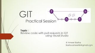 GIT QuickStart : 7 Review code with pull requests in GIT using Visual Studio