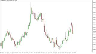 EUR/GBP EUR/GBP Technical Analysis for January 19 2017 by FXEmpire.com