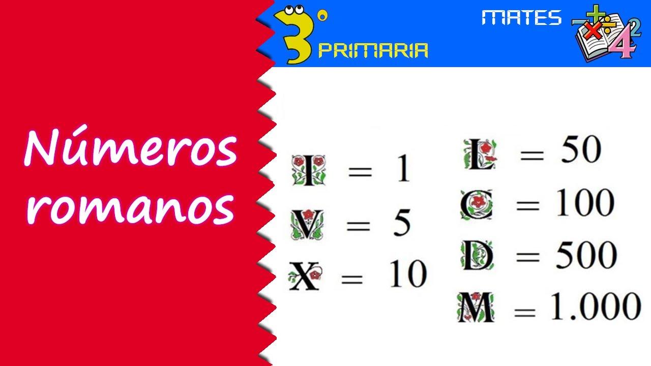 Matemáticas. 3º Primaria. Tema 10. Números romanos